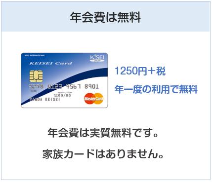 京成カード(オリコ)の年会費は無料