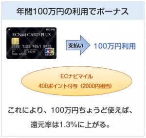 ECナビカードプラスは年間100万円利用でボーナスポイント