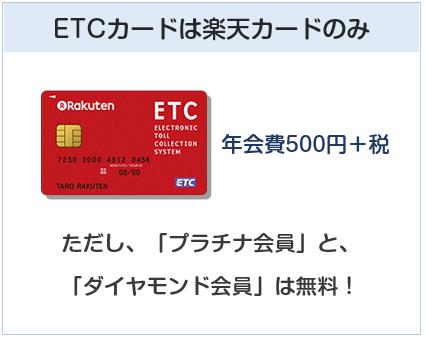 ETCカードは楽天カードのみで、楽天デビットカード(JCB)には無い