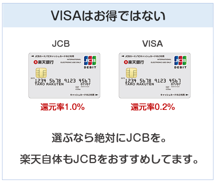 楽天デビットカードのVISAはお得じゃないので選んではいけない