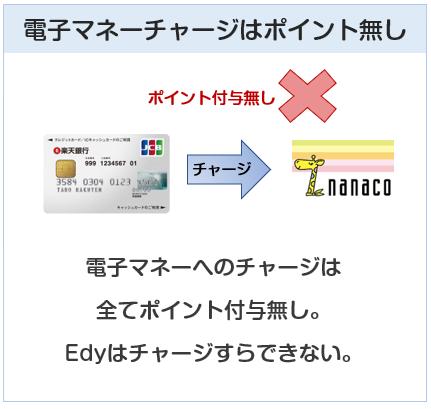 楽天銀行カードはnanacoチャージでのポイント付与対象外