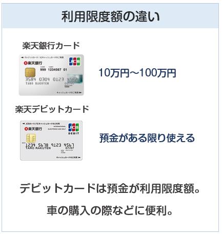 楽天銀行カードと楽天デビットカードの利用限度額の違い