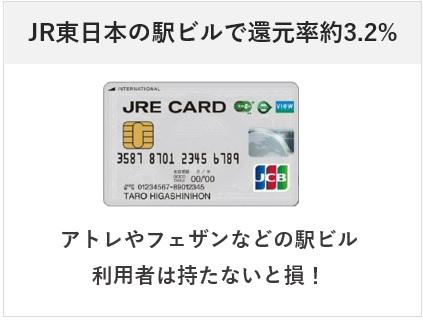 JRE CARDはJR東日本の駅ビルでポイント約3.2%還元