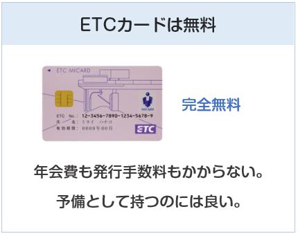 エムアイカードスタンダードのETCカードは無料