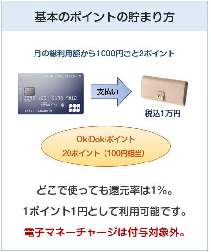 JCB CARD Wのポイント付与について