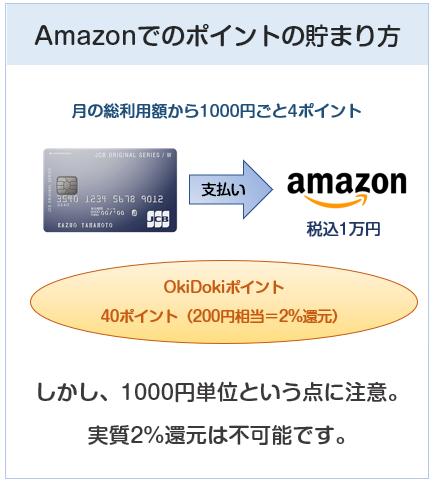 JCB CARD WのAmazonでのポイント付与について