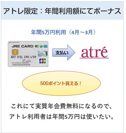 JRE CARDはアトレで年間5万円使うと500ポイント貰える