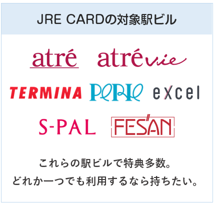 JRE CARDのポイント3倍対象の駅ビル一覧