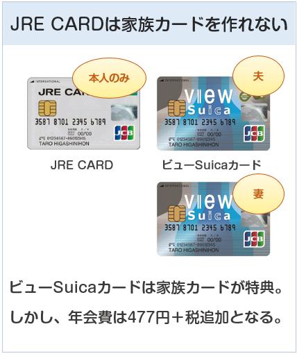 JRE CARDは家族カード対象外。ビューSuicaカードのみ家族カードを持てる