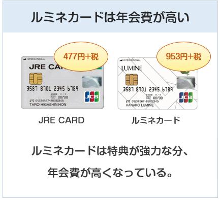 JRE CARDとルミネカードの年会費の違い