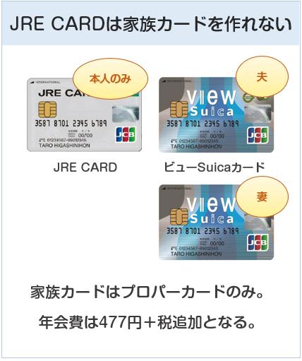 JRE CARDに家族カードは無い