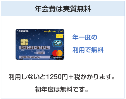 wellow card manaca(ウィローカードマナカ)の年会費について