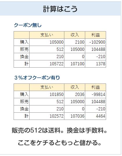 フリルカールの錬金術 計算結果