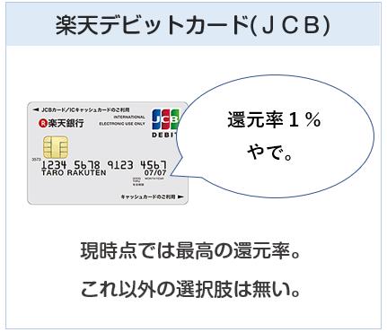デビットカードは楽天デビットカード(JCB)が最強