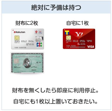 クレジットカードは絶対に予備を持つ