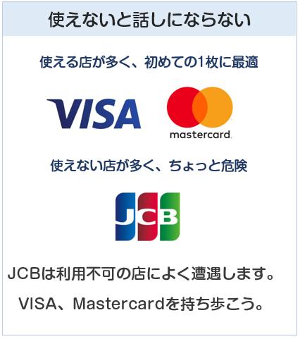 クレジットカードは使えないと話しにならない
