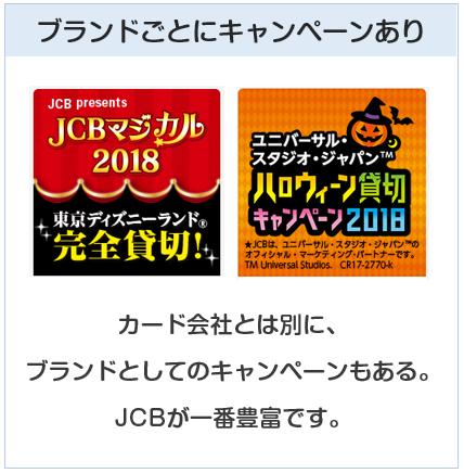 クレジットカードの国際ブランドごとに独自の特典・キャンペーンがある