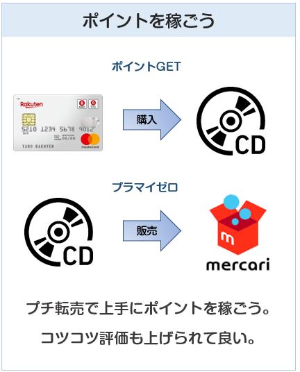 メルカリではクレジットカードでCDを買ってポイントを稼ごう