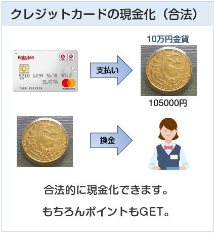 ラクマでクレジットカードの現金化をする方法