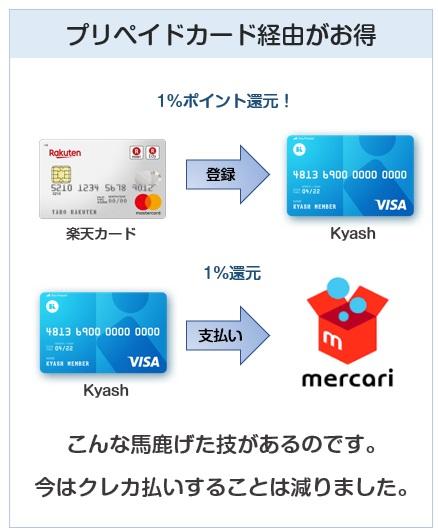 メルカリはプリペイドカード払いが一番お得