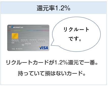 Edyへのクレジットチャージはリクルートカードが還元率1.2%で一番