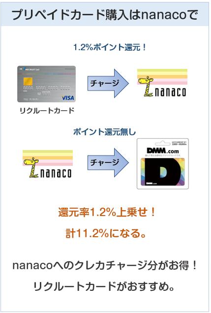 DMMプリペイドカードのチャージ(購入)はnanacoでやること