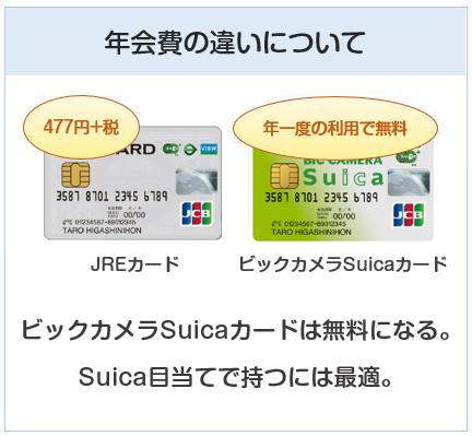 JREカードとビックカメラSuicaカードの年会費の違いについて
