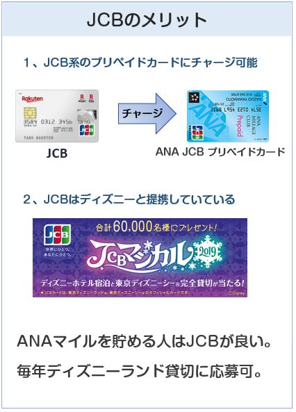楽天カードの国際ブランド(JCB)のメリット・デメリット