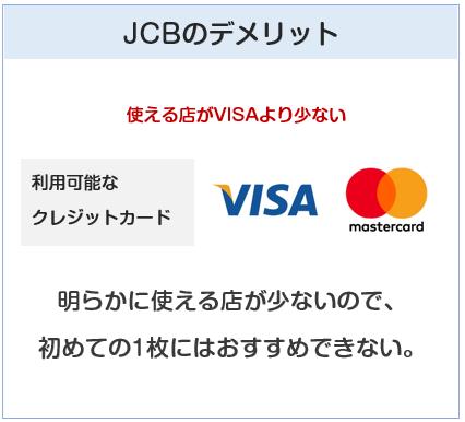 楽天カードの国際ブランド(JCB)のデメリット