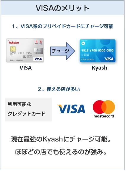 楽天カードの国際ブランド(VISA)のメリット