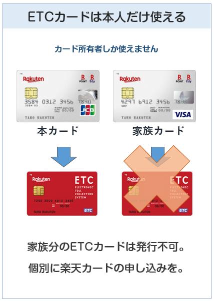 楽天カードのETCカードは所有者しか使えない