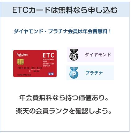 楽天カードのETCカードは無料なら申し込む