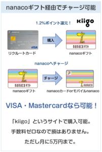 リクルートカードでkiigoからnanacoギフト券を購入する