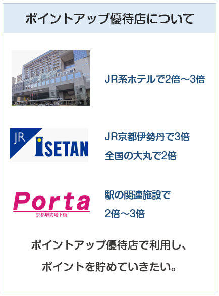 J-WESTカードのポイントアップ優待店について