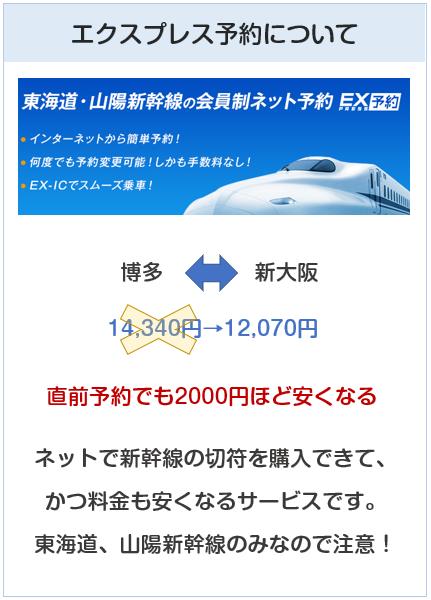 J-WESTカードのエクスプレス予約について説明