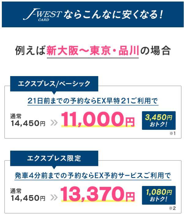 J-WESTカードのエクスプレス予約の料金一例